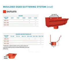 Moulded Ogee Aluminium...