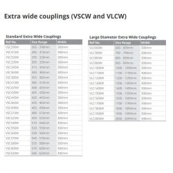VIPSeal Extra Wide Coupling...