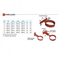 Aluminium Circular Pipe Clip