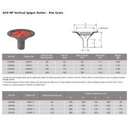 ACO HP Vertical Spigot...