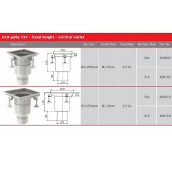 ACO Hygienic Stainless...