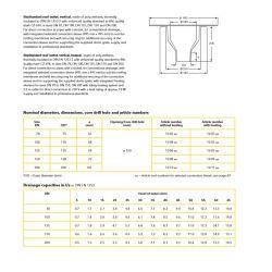 Sita Standard Vertical...